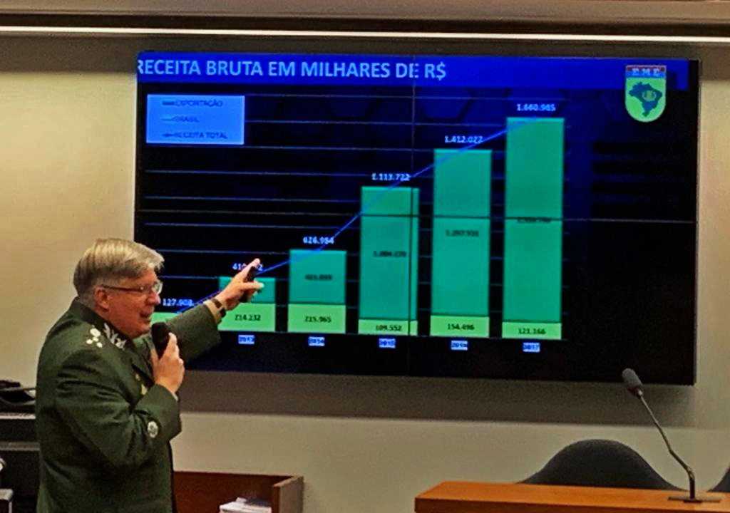 PEE Guarani Chefe EPEX na CREDN (Exército)